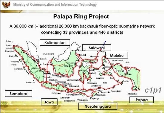 palapa_ring_project-1